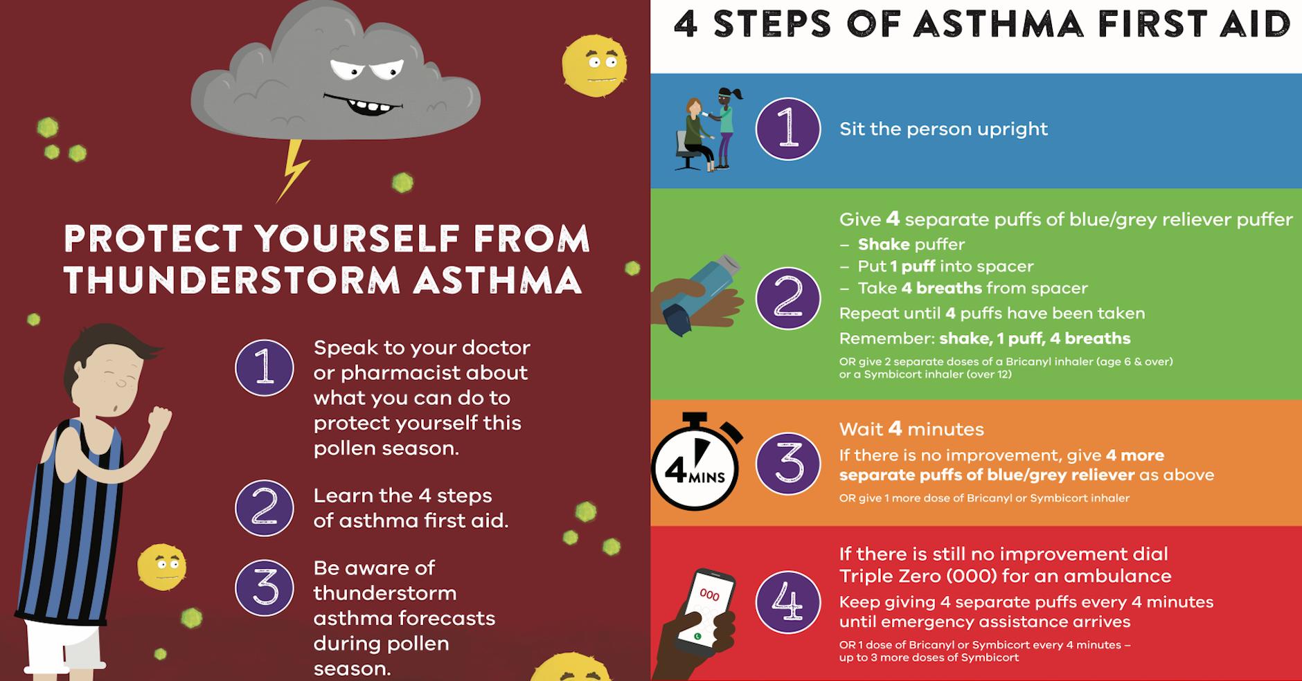 TDHS Asthma First Aid copy